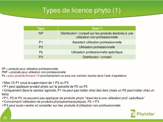 Types de licence phyto (1)Type Quoi ?NP Distribution / conseil sur les produits destinés à uneutilisation non professionne...