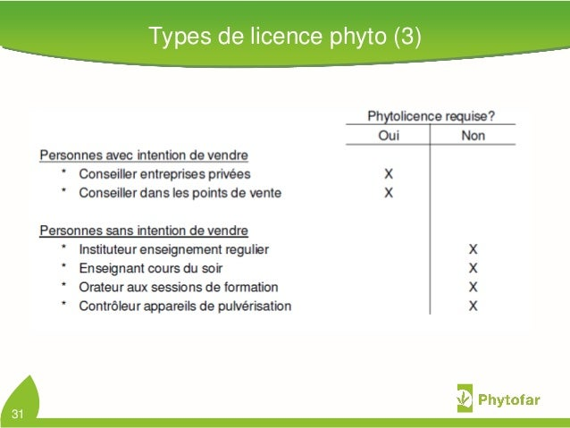 31Types de licence phyto (3)