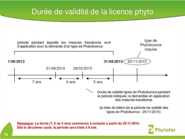 Durée de validité de la licence phyto34Remarque: La durée (7, 6 ou 5 ans) commence à compter à partir du 25/11/2015.Dès le...
