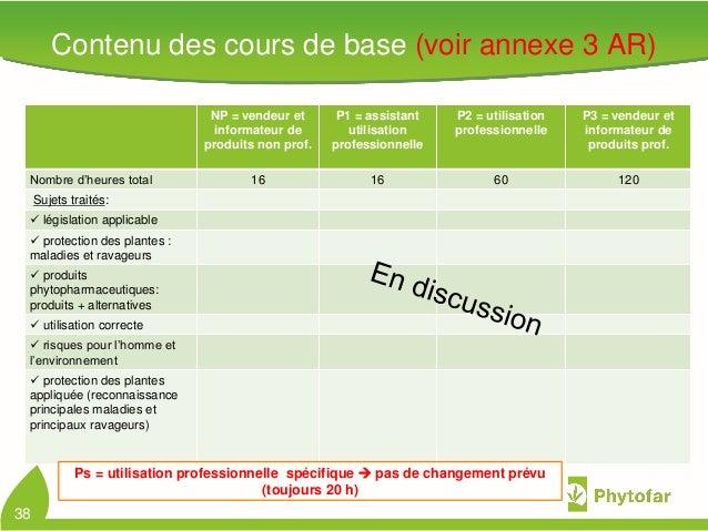 38Contenu des cours de base (voir annexe 3 AR)NP = vendeur etinformateur deproduits non prof.P1 = assistantutilisationprof...