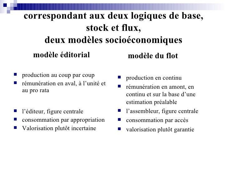 correspondant aux deux logiques de base, stock et flux, deux modèles socioéconomiques <ul><li>modèle éditorial </li></ul><...