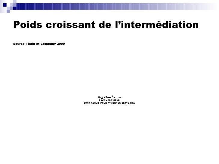 Poids croissant de l'intermédiation Source : Bain et Company 2009