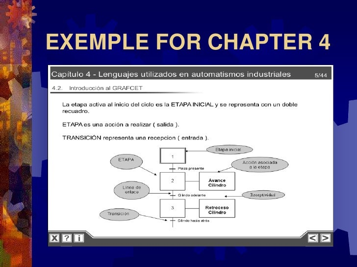 EXEMPLE FOR CHAPTER 4