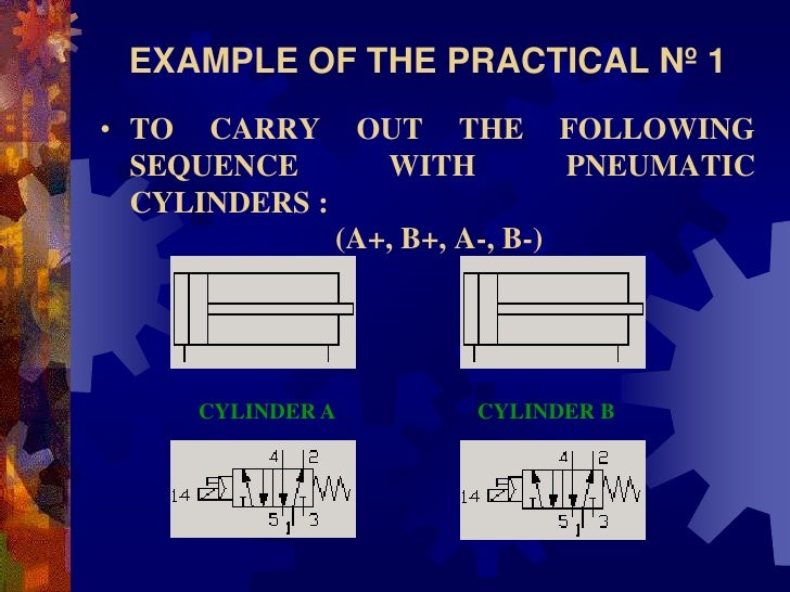 EXAMPLE OF THE PRACTICAL Nº 1 • TO CARRY OUT THE FOLLOWING   SEQUENCE       WITH          PNEUMATIC   CYLINDERS :         ...