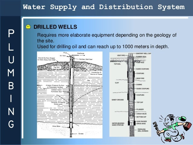 Water Supply and Distribution System      DRILLED WELLSP      Requires more elaborate equipment depending on the geology o...