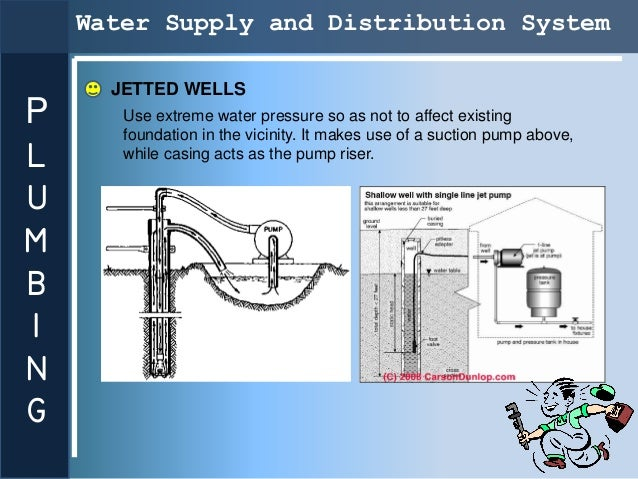 Water Supply and Distribution System      JETTED WELLSP      Use extreme water pressure so as not to affect existing      ...