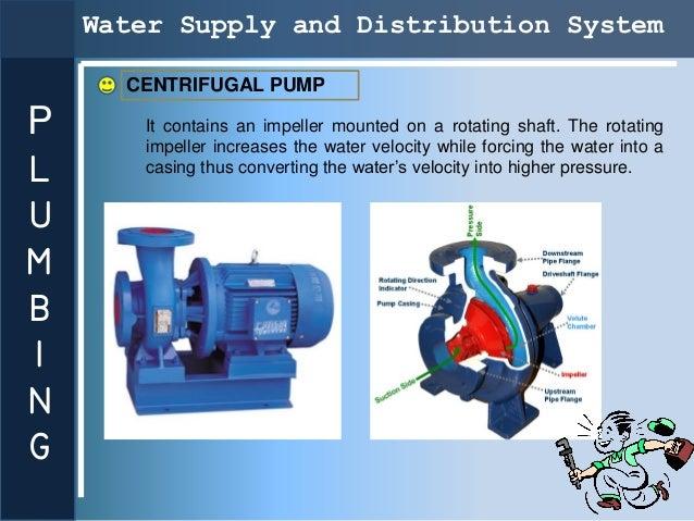 Water Supply and Distribution System      CENTRIFUGAL PUMPP      It contains an impeller mounted on a rotating shaft. The ...