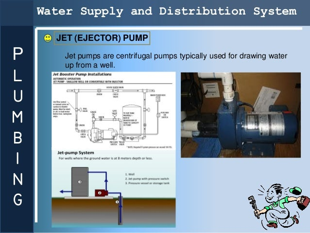 Water Supply and Distribution System      JET (EJECTOR) PUMPP      Jet pumps are centrifugal pumps typically used for draw...