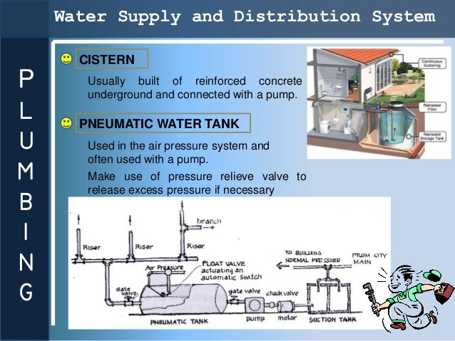 Water Supply and Distribution System      CISTERNP      Usually built of reinforced concrete       underground and connect...