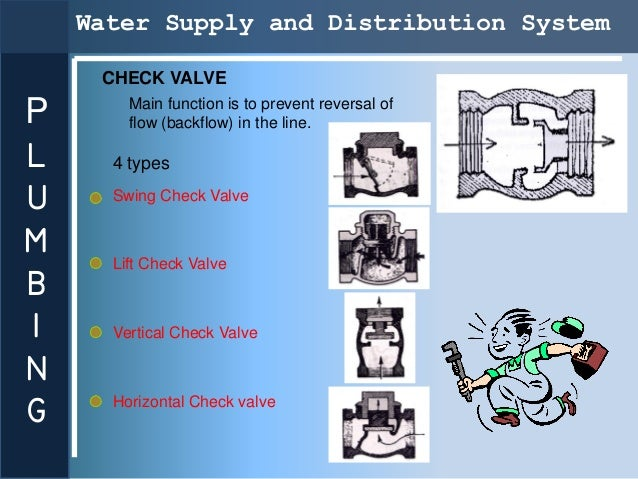 Water Supply and Distribution System     CHECK VALVE        Main function is to prevent reversal ofP       flow (backflow)...