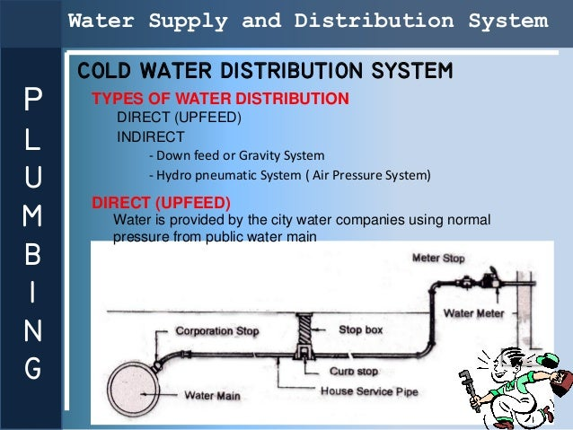 Water Supply and Distribution System    COLD WATER DISTRIBUTION SYSTEMP    TYPES OF WATER DISTRIBUTION       DIRECT (UPFEE...