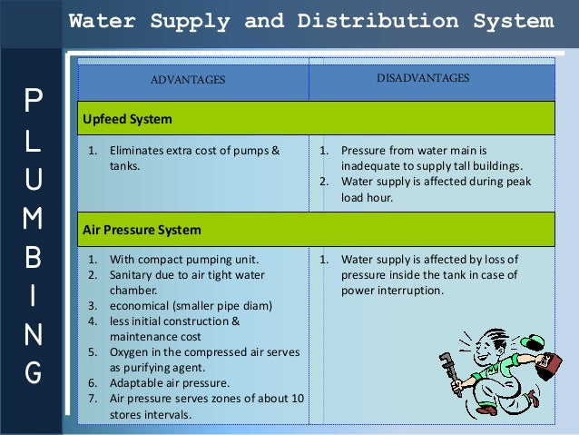 Water Supply and Distribution System                ADVANTAGES                                 DISADVANTAGESP    Upfeed Sy...