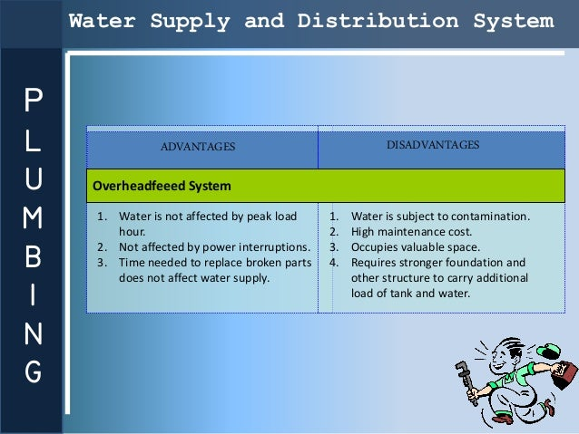 Water Supply and Distribution SystemPL                ADVANTAGES                                DISADVANTAGESU    Overhead...