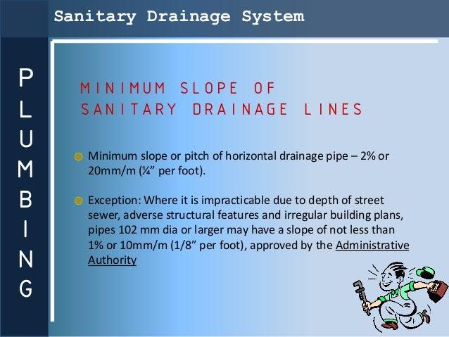 Sanitary Drainage SystemP     MINIMUM SLOPE OFL     SANITARY DRAINAGE LINESU       Minimum slope or pitch of horizontal dr...