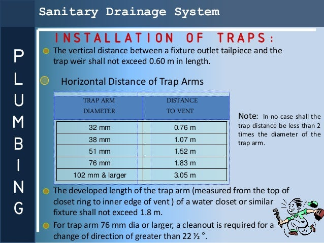 Sanitary Drainage System     INSTALLATION OF TRAPS:     The vertical distance between a fixture outlet tailpiece and theP ...