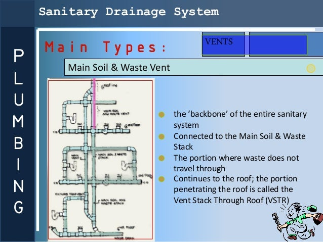 Presentation plumbing for Types of drainage system in building