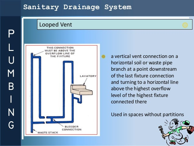 Sanitary Drainage System       Looped VentPL                       a vertical vent connection on aU                      h...