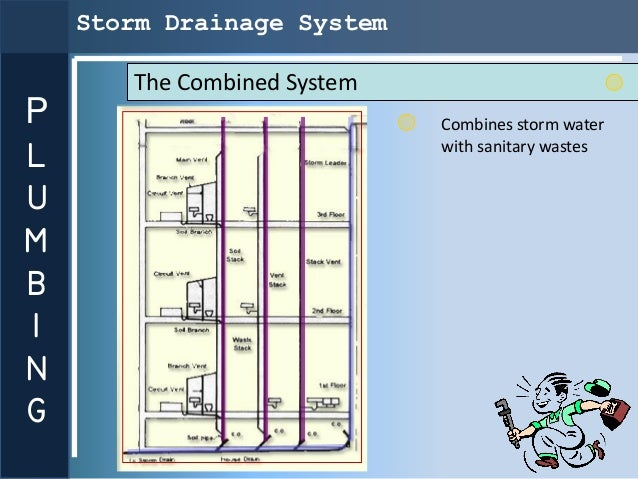 Storm Drainage System       The Combined SystemP                            Combines storm waterL                         ...