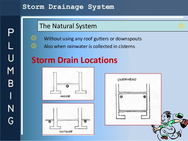 Storm Drainage System       The Natural SystemP       Without using any roof gutters or downspoutsL       Also when rainwa...