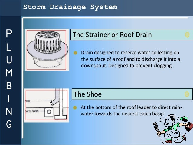 Storm Drainage SystemP              The Strainer or Roof DrainL                Drain designed to receive water collecting ...