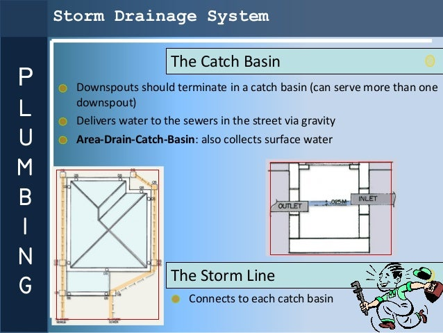 Storm Drainage System                       The Catch BasinP     Downspouts should terminate in a catch basin (can serve m...
