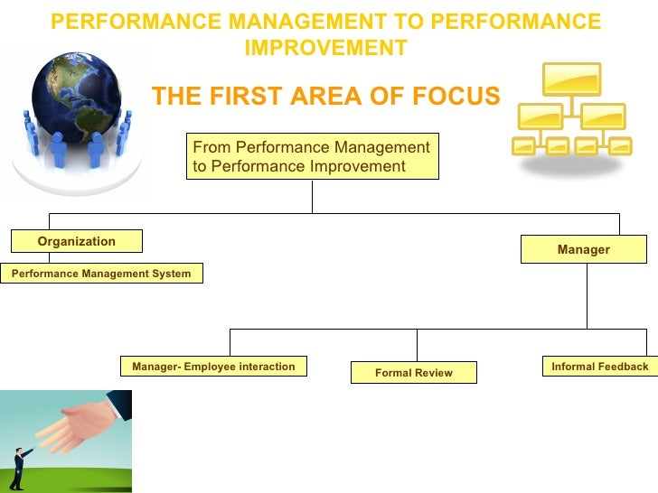 PERFORMANCE MANAGEMENT TO PERFORMANCE IMPROVEMENT <ul><li>THE FIRST AREA OF FOCUS </li></ul>From Performance Management to...