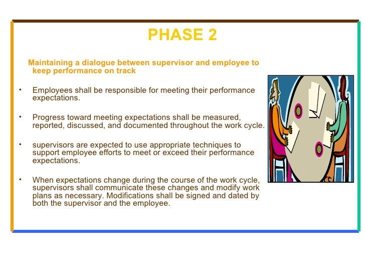 PHASE 2 <ul><li>Maintaining a dialogue between supervisor and employee to keep performance on track </li></ul><ul><li>Empl...