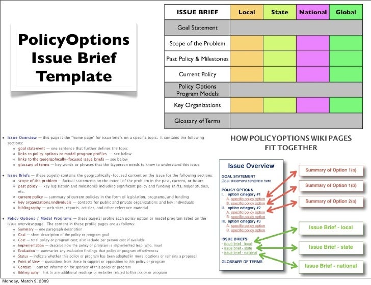 Service politics slides at impact conference 7 policyoptions issue brief template pronofoot35fo Gallery