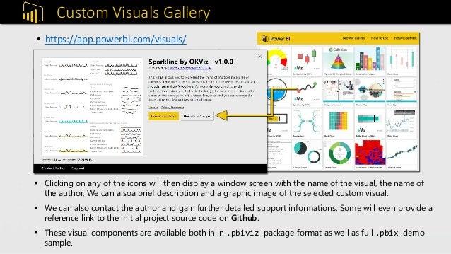 Creating custom visuals with Power BI Visuals CLI