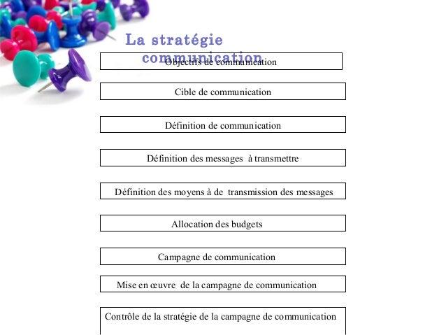 communication produit et marque