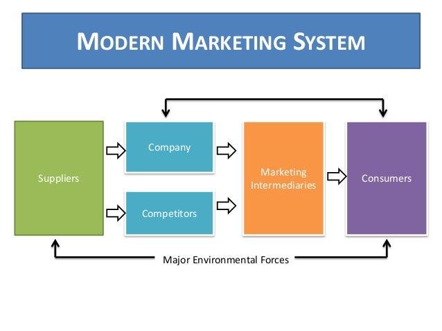 Presentation principles of marketing presentation