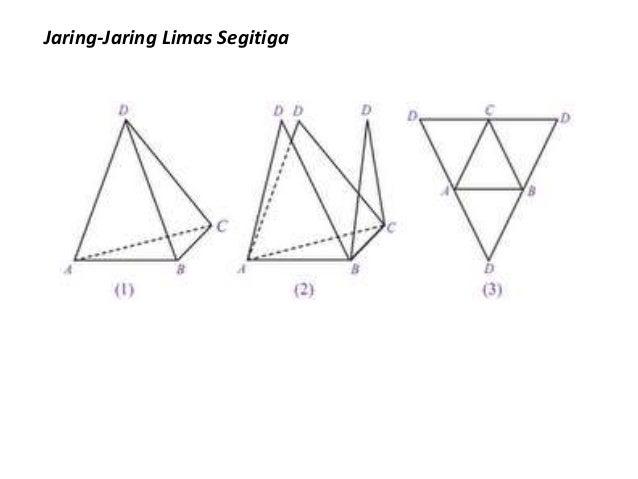Presentation prisma & limas