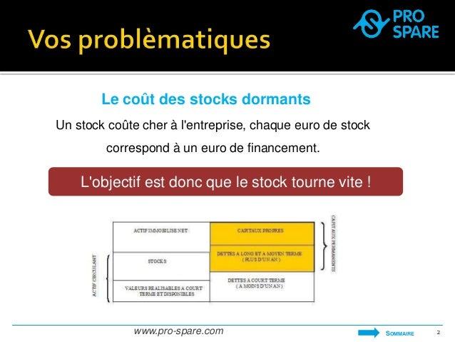 Le coût des stocks dormants  Un stock coûte cher à l'entreprise, chaque euro de stock  correspond à un euro de financement...