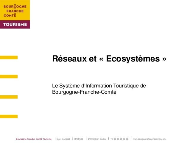 Réseaux et « Ecosystèmes » Le Système d'Information Touristique de Bourgogne-Franche-Comté Bourgogne-Franche-Comté Tourism...