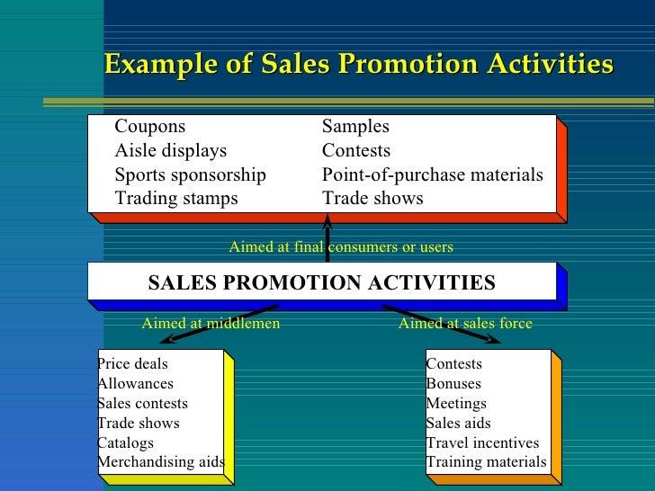 presentation promotion the supreme marketing activities. Black Bedroom Furniture Sets. Home Design Ideas