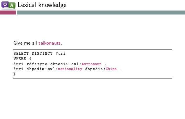 Lexical knowledge Give me all taikonauts. SELECT DISTINCT ?uri WHERE { ?uri rdf:type dbpedia -owl:Astronaut . ?uri dbpedia...