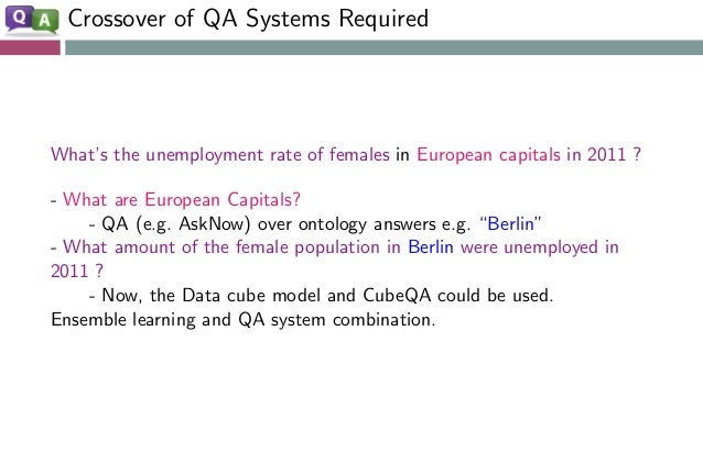 Crossover of QA Systems Required What's the unemployment rate of females in European capitals in 2011 ? - What are Europea...