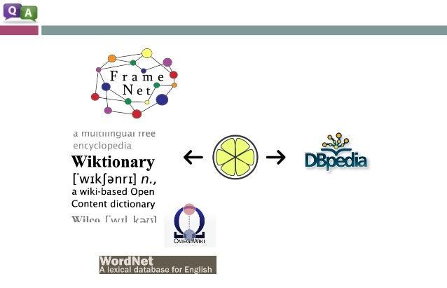 lemon (Lexicon Model for Ontologies) lemon provides a meta-model for describing ontol- ogy lexica with RDF.