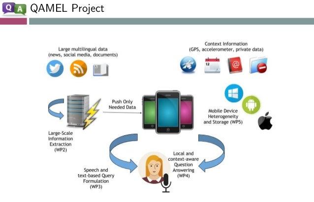 HOBBIT Project EU Big Linked Data Benchmarking Project