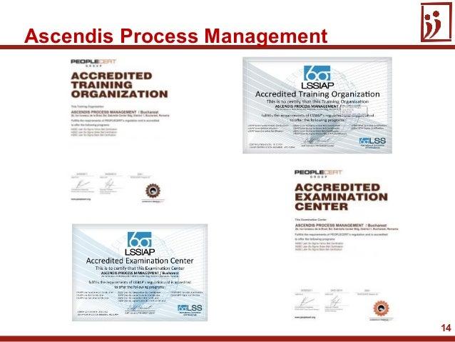 14Ascendis Process Management