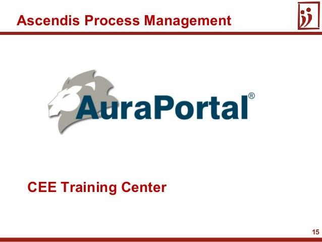 15Ascendis Process ManagementCEE Training Center