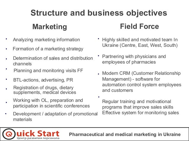 business package in pharmaceutical drug company
