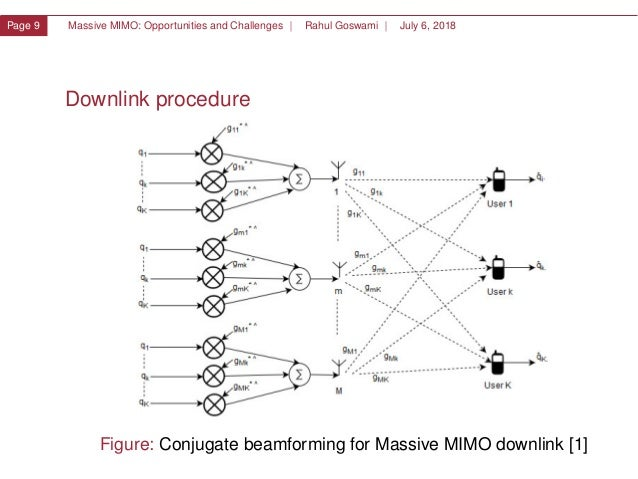 Massive MIMO: Opportunities & Challenges