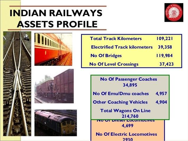 INDIAN RAILWAYS  ASSETS PROFILE  Total Track Kilometers 109,221  Electrified Track kilometers 39,358  No Of Bridges 119,98...