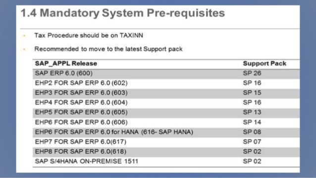 Sap sd gst implementation guide