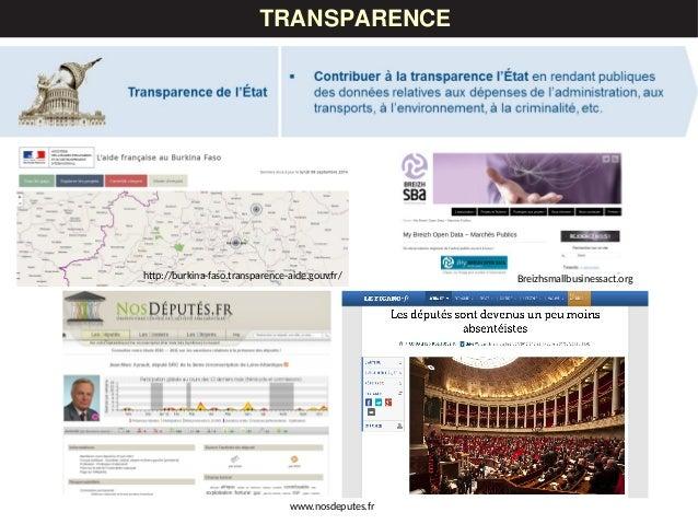 LES DONNÉESTRANSPARENCE http://burkina-faso.transparence-aide.gouv.fr/ Breizhsmallbusinessact.org www.nosdeputes.fr