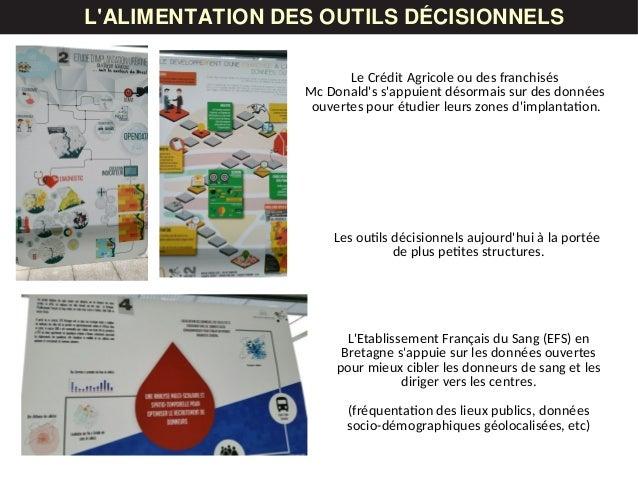 LES DONNÉESL'ALIMENTATION DES OUTILS DÉCISIONNELS Le Crédit Agricole ou des franchisés Mc Donald's s'appuient désormais su...