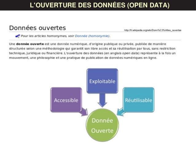 LES DONNÉESL'OUVERTURE DES DONNÉES (OPEN DATA)