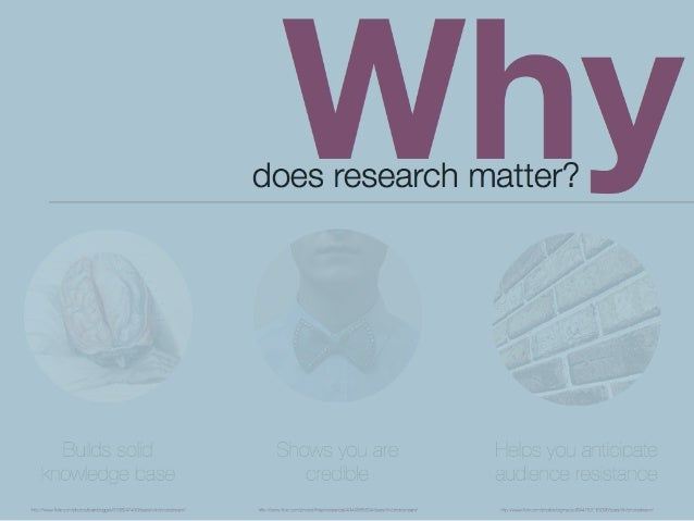 Presentation Research: Why, What, How, Where Slide 2