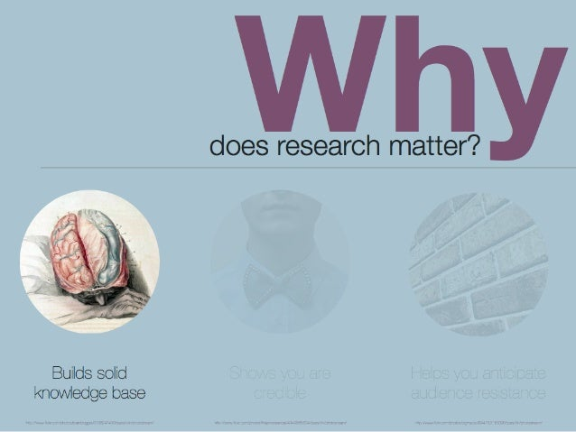 Presentation Research: Why, What, How, Where Slide 3